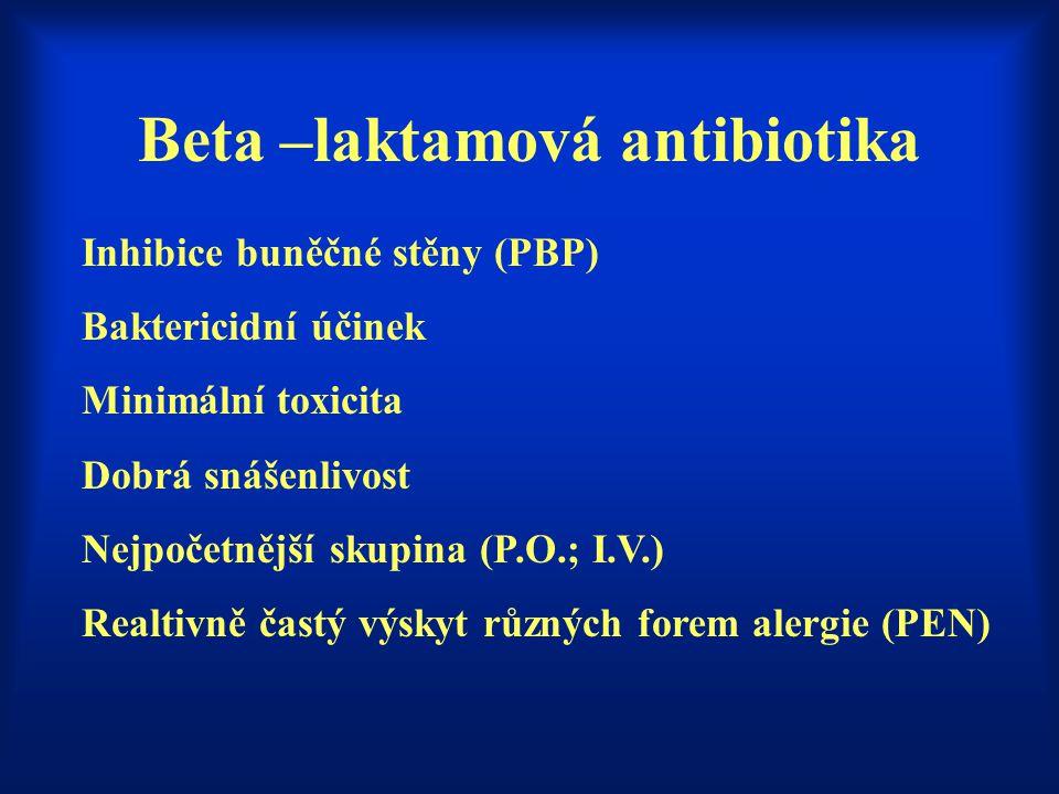 Beta –laktamová antibiotika Inhibice buněčné stěny (PBP) Baktericidní účinek Minimální toxicita Dobrá snášenlivost Nejpočetnější skupina (P.O.; I.V.)