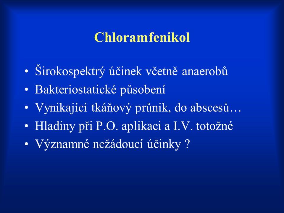 Chloramfenikol Širokospektrý účinek včetně anaerobů Bakteriostatické působení Vynikající tkáňový průnik, do abscesů… Hladiny při P.O. aplikaci a I.V.