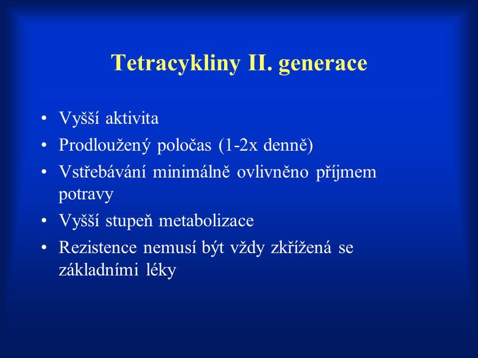 Tetracykliny II. generace Vyšší aktivita Prodloužený poločas (1-2x denně) Vstřebávání minimálně ovlivněno příjmem potravy Vyšší stupeň metabolizace Re