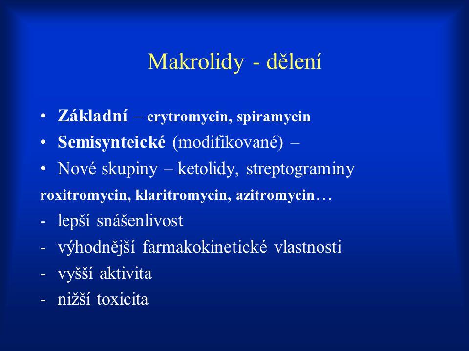 Makrolidy - dělení Základní – erytromycin, spiramycin Semisynteické (modifikované) – Nové skupiny – ketolidy, streptograminy roxitromycin, klaritromyc