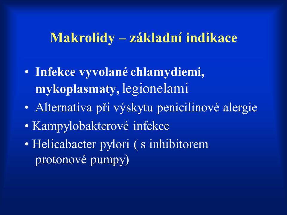 Makrolidy – základní indikace Infekce vyvolané chlamydiemi, mykoplasmaty, legionelami Alternativa při výskytu penicilinové alergie Kampylobakterové in