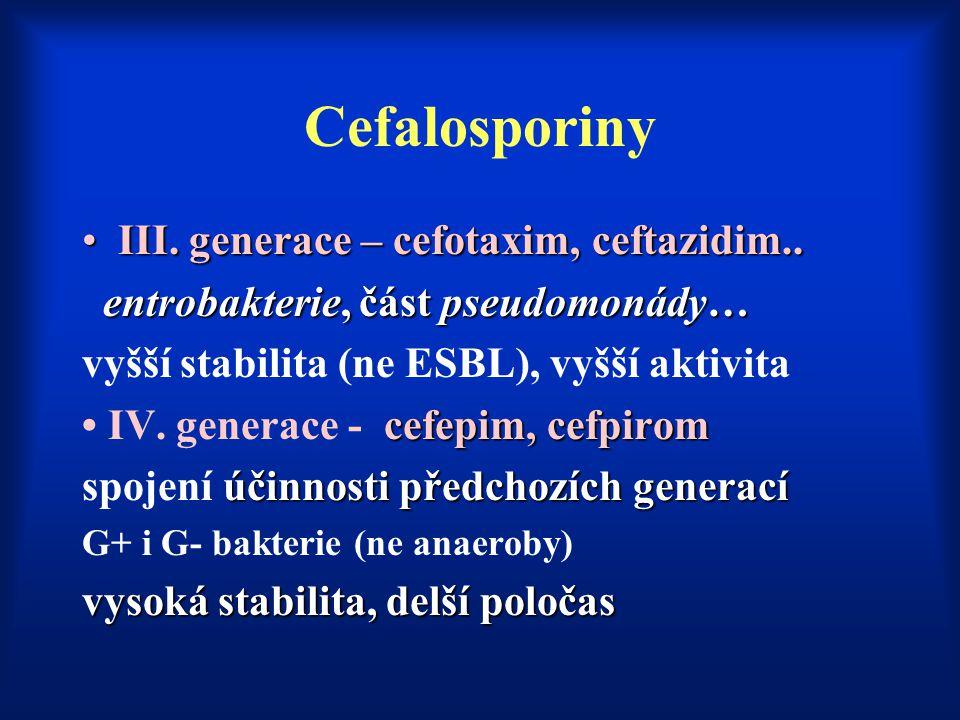Cefalosporiny III. generace – cefotaxim, ceftazidim..III. generace – cefotaxim, ceftazidim.. entrobakterie, část pseudomonády… entrobakterie, část pse
