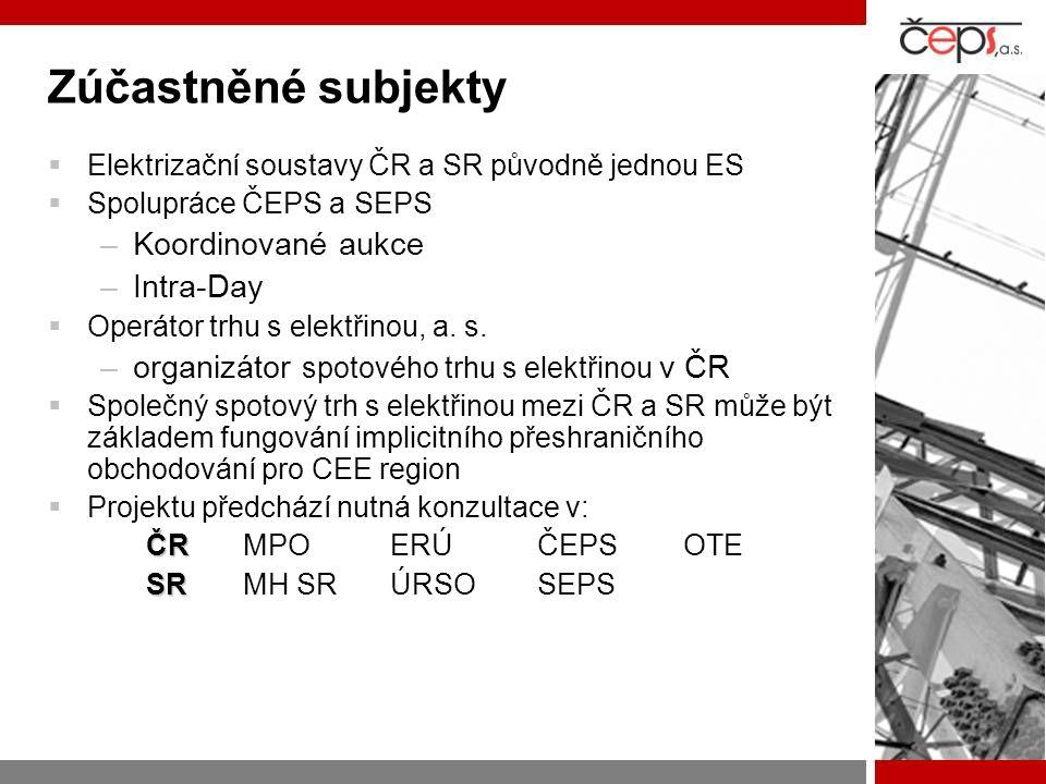 Zúčastněné subjekty  Elektrizační soustavy ČR a SR původně jednou ES  Spolupráce ČEPS a SEPS –Koordinované aukce –Intra-Day  Operátor trhu s elektř