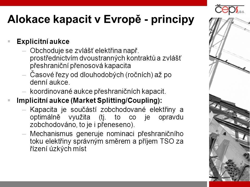 Alokace kapacit v Evropě - principy  Explicitní aukce –Obchoduje se zvlášť elektřina např. prostřednictvím dvoustranných kontraktů a zvlášť přeshrani