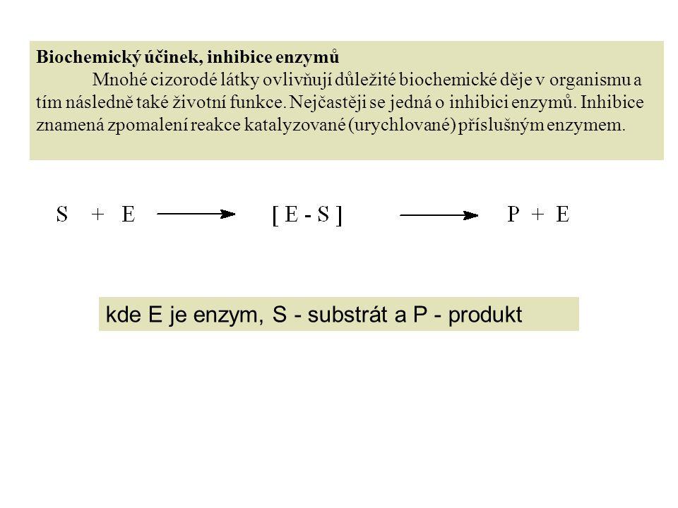 Substrát se váže na enzym v tzv.aktivním místě.