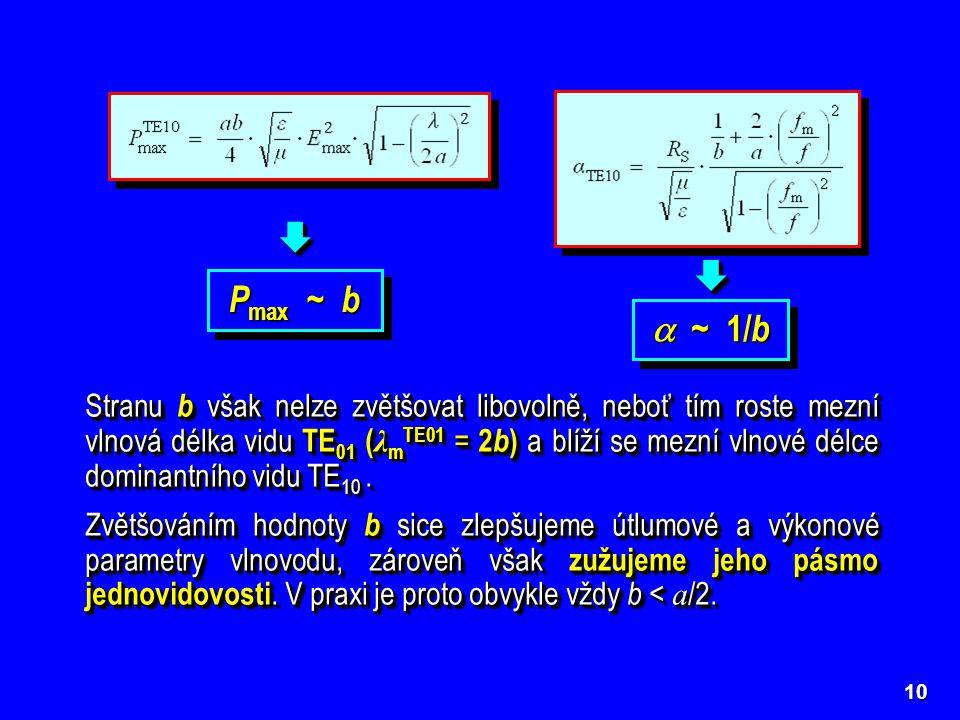 10 Stranu b však nelze zvětšovat libovolně, neboť tím roste mezní vlnová délka vidu TE 01 ( λ m TE01 = 2 b ) a blíží se mezní vlnové délce dominantníh