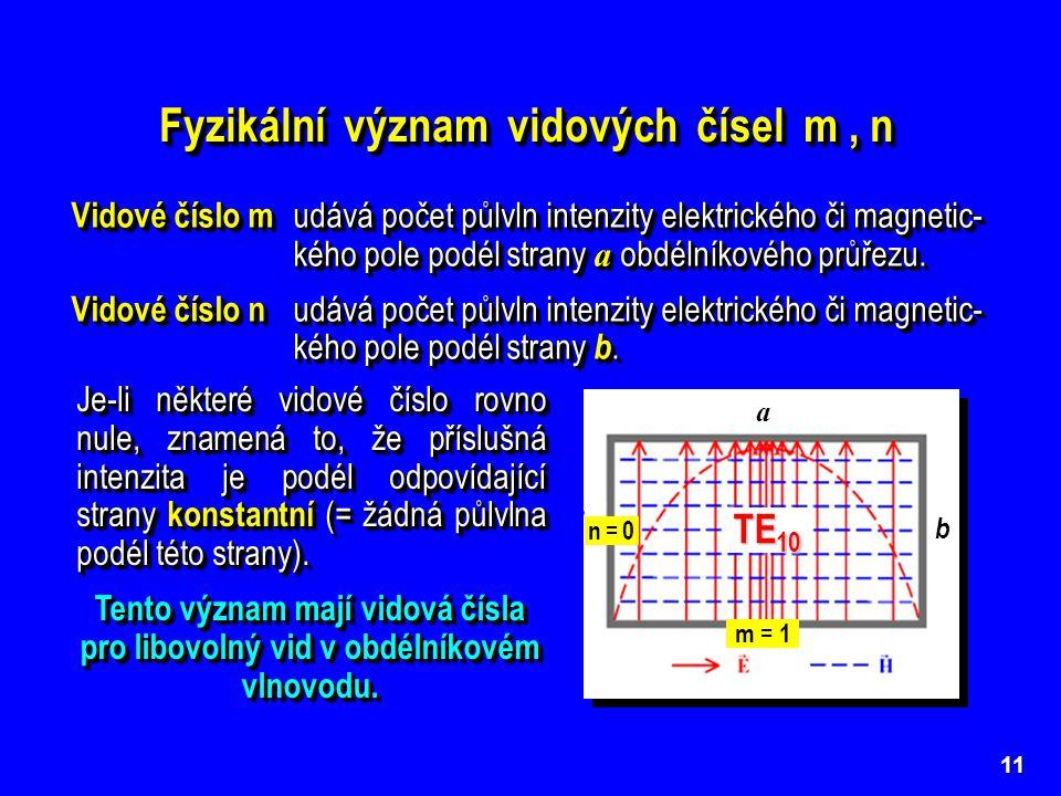 TE 10 ab 11 Vidové číslo m udává počet půlvln intenzity elektrického či magnetic- kého pole podél strany a obdélníkového průřezu. Vidové číslo n udává