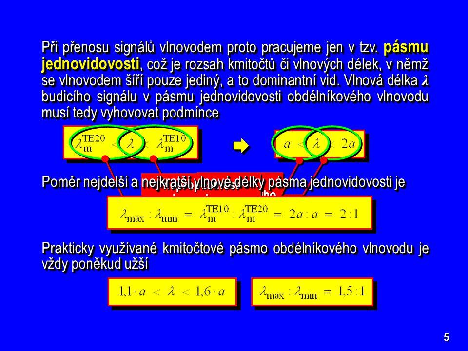 Přičný průřez Boční pohled Pohled shora Siločáry dominantního vidu TE 10 (výpočtem z Maxwellových a vlnových rovnic) Siločáry dominantního vidu TE 10 (výpočtem z Maxwellových a vlnových rovnic) 6 λ g / 2 vfvfvfvf