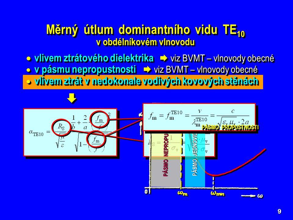 9 Měrný útlum dominantního vidu TE 10 v obdélníkovém vlnovodu Měrný útlum dominantního vidu TE 10 v obdélníkovém vlnovodu PÁSMO NEPROPUSTNOSTI PÁSMO J