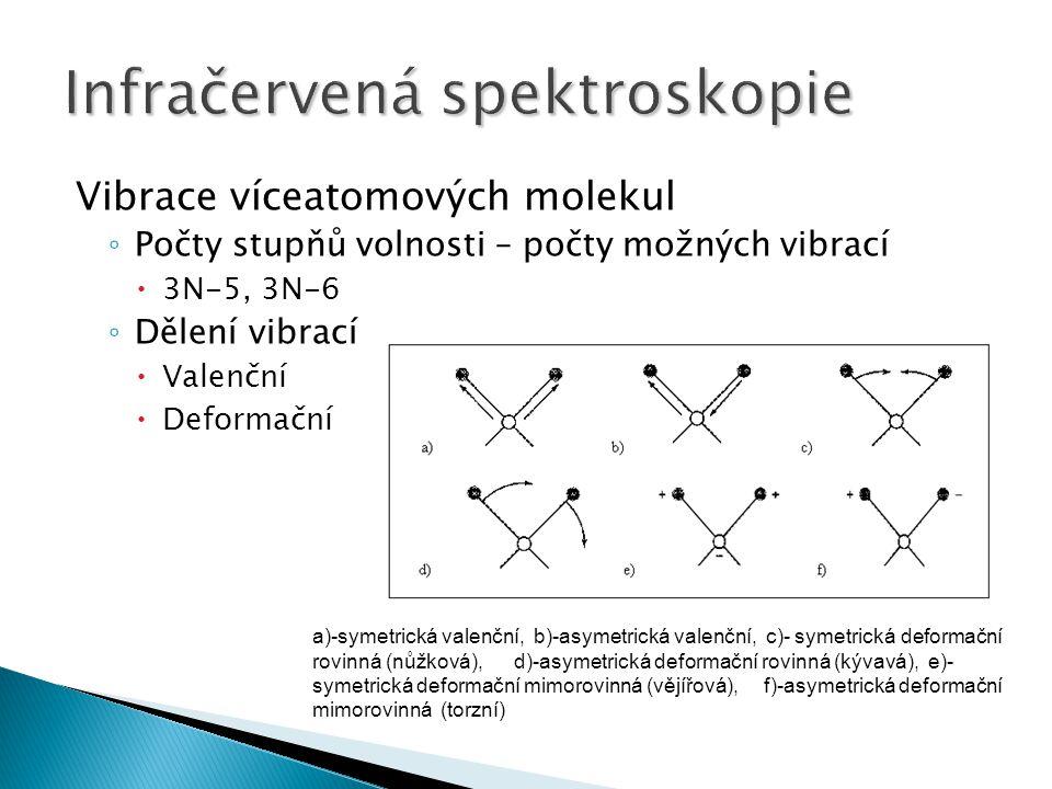 Vibrace víceatomových molekul ◦ Počty stupňů volnosti – počty možných vibrací  3N-5, 3N-6 ◦ Dělení vibrací  Valenční  Deformační a)-symetrická vale