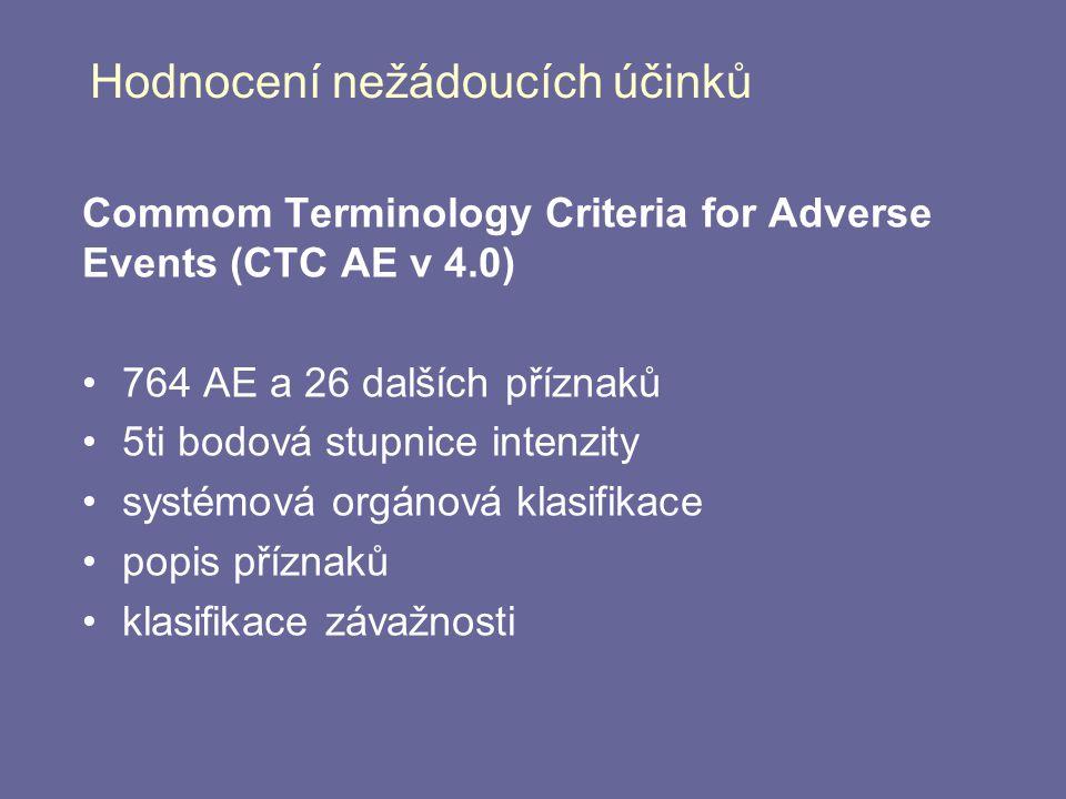Hodnocení nežádoucích účinků Commom Terminology Criteria for Adverse Events (CTC AE v 4.0) 764 AE a 26 dalších příznaků 5ti bodová stupnice intenzity
