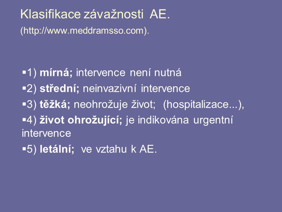Klasifikace závažnosti AE. (http://www.meddramsso.com).  1) mírná; intervence není nutná  2) střední; neinvazivní intervence  3) těžká; neohrožuje