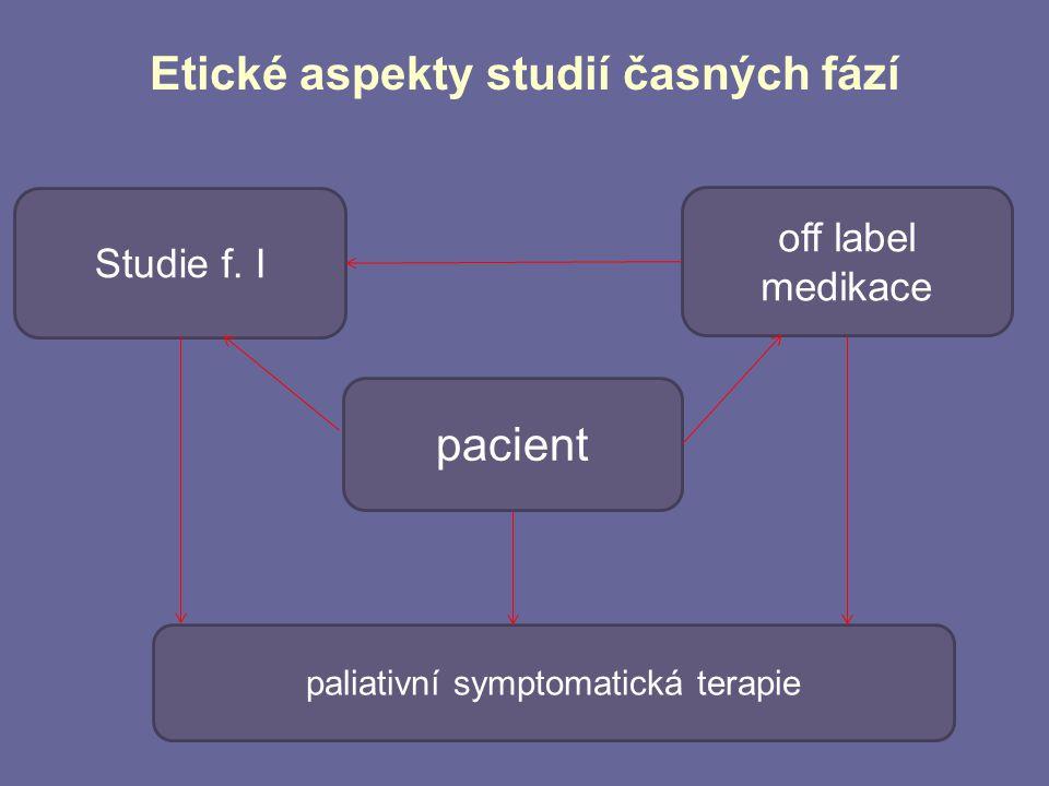 Etické aspekty studií časných fází pacient off label medikace Studie f. I paliativní symptomatická terapie