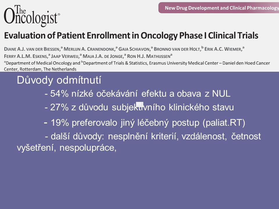 Důvody odmítnutí - 54% nízké očekávání efektu a obava z NUL - 27% z důvodu subjektivního klinického stavu - 19% preferovalo jiný léčebný postup (palia