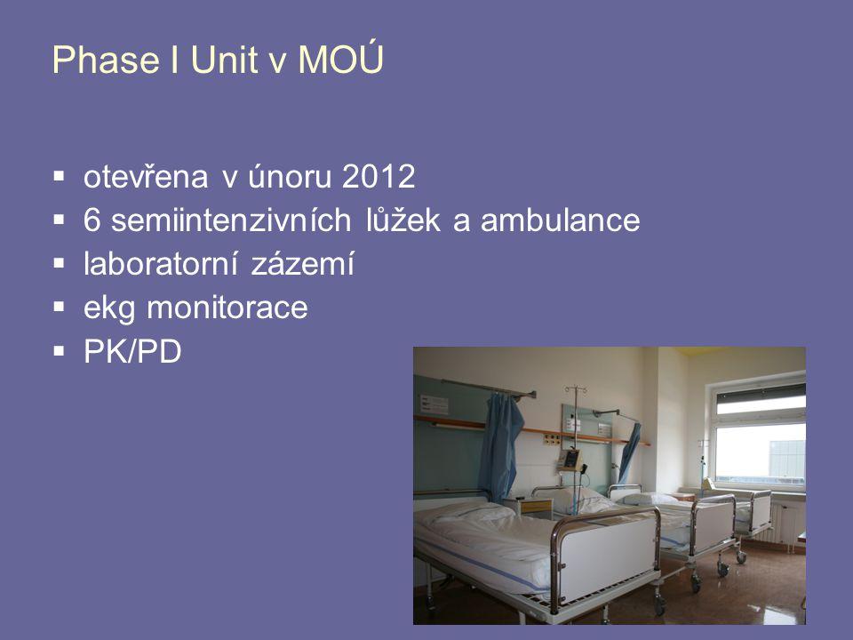 Phase I Unit v MOÚ  otevřena v únoru 2012  6 semiintenzivních lůžek a ambulance  laboratorní zázemí  ekg monitorace  PK/PD