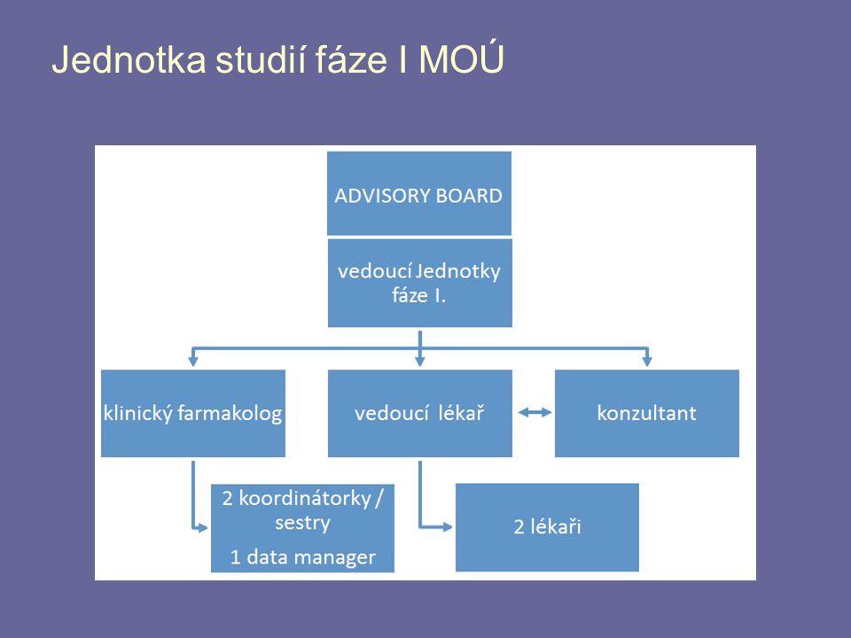 Jednotka studií fáze I MOÚ