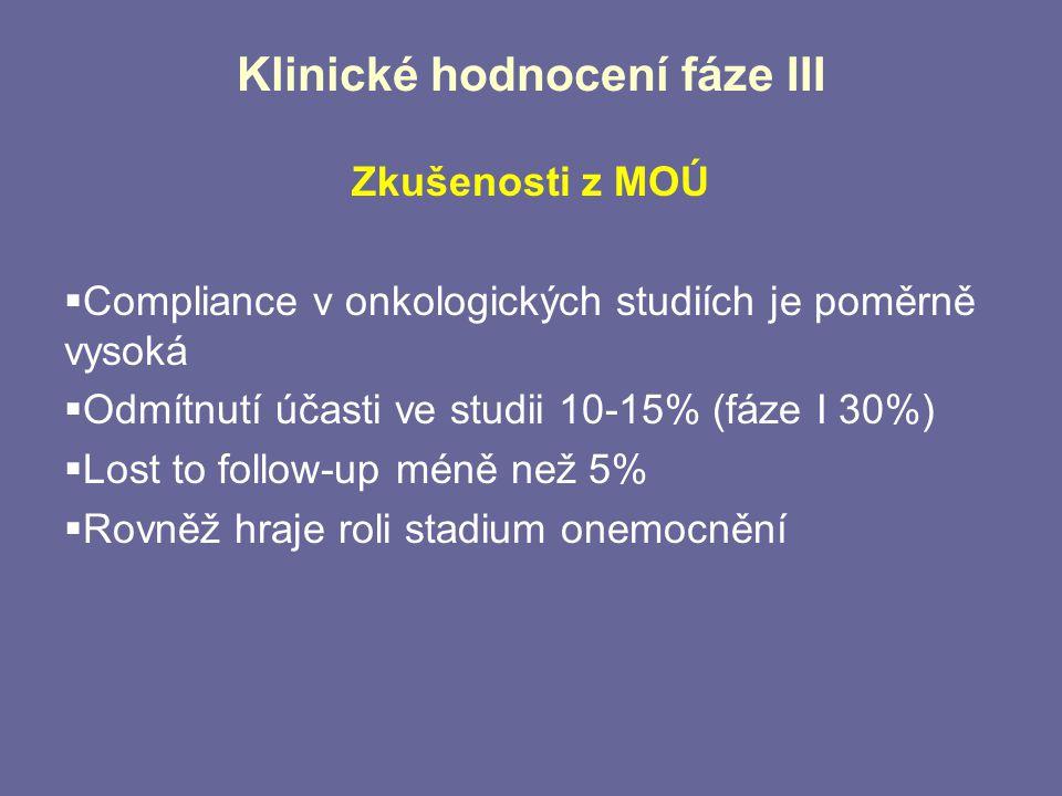 Klinické hodnocení fáze III Zkušenosti z MOÚ  Compliance v onkologických studiích je poměrně vysoká  Odmítnutí účasti ve studii 10-15% (fáze I 30%)