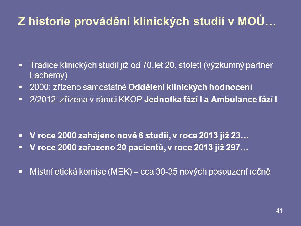 Z historie provádění klinických studií v MOÚ…  Tradice klinických studií již od 70.let 20. století (výzkumný partner Lachemy)  2000: zřízeno samosta
