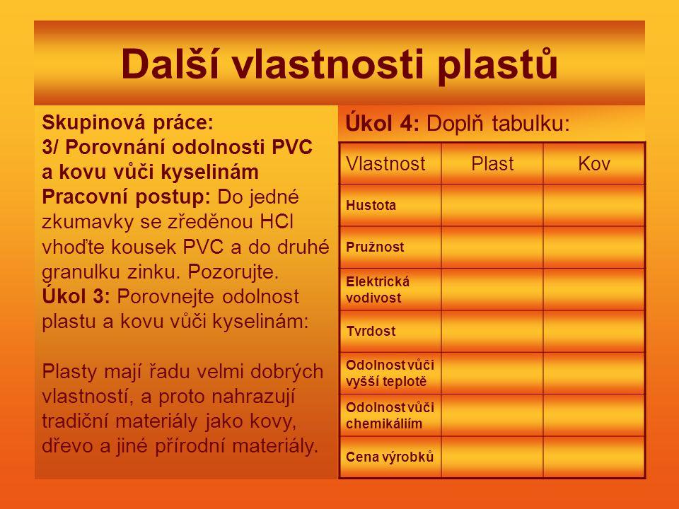 Další vlastnosti plastů VlastnostPlastKov Hustota Pružnost Elektrická vodivost Tvrdost Odolnost vůči vyšší teplotě Odolnost vůči chemikáliím Cena výrobků Skupinová práce: 3/ Porovnání odolnosti PVC a kovu vůči kyselinám Pracovní postup: Do jedné zkumavky se zředěnou HCl vhoďte kousek PVC a do druhé granulku zinku.