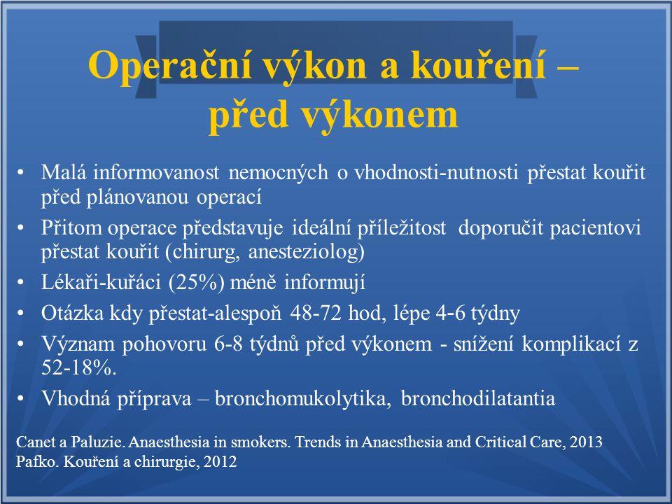 Operační výkon a kouření – před výkonem Malá informovanost nemocných o vhodnosti-nutnosti přestat kouřit před plánovanou operací Přitom operace předst