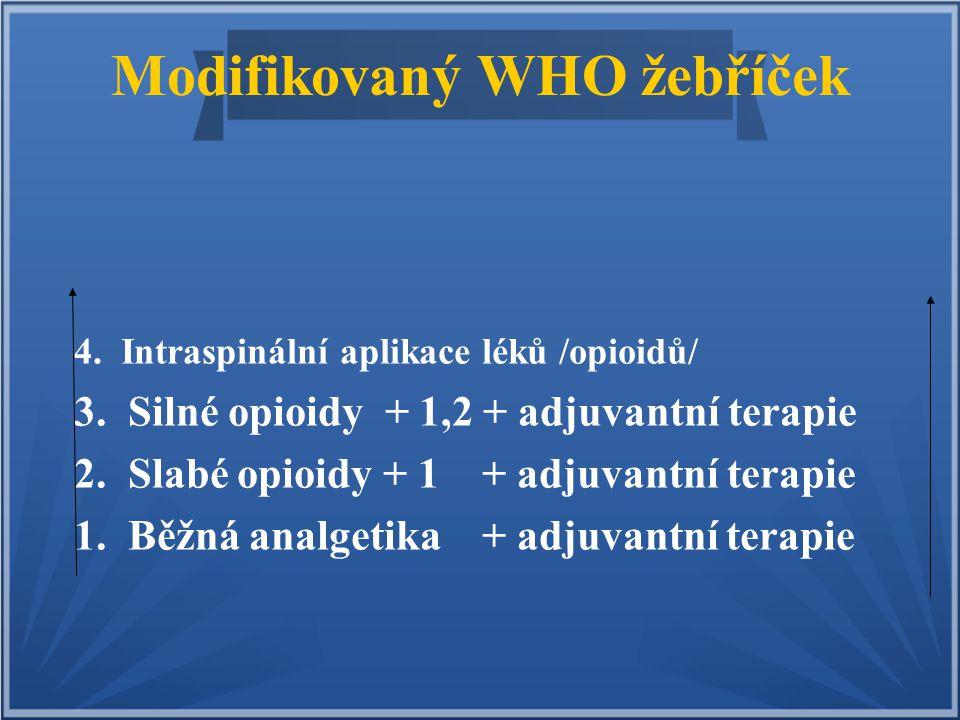 Modifikovaný WHO žebříček 4. Intraspinální aplikace léků /opioidů/ 3. Silné opioidy + 1,2 + adjuvantní terapie 2. Slabé opioidy + 1 + adjuvantní terap