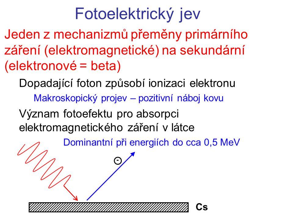 Fotoelektrický jev Jeden z mechanizmů přeměny primárního záření (elektromagnetické) na sekundární (elektronové = beta) Dopadající foton způsobí ioniza
