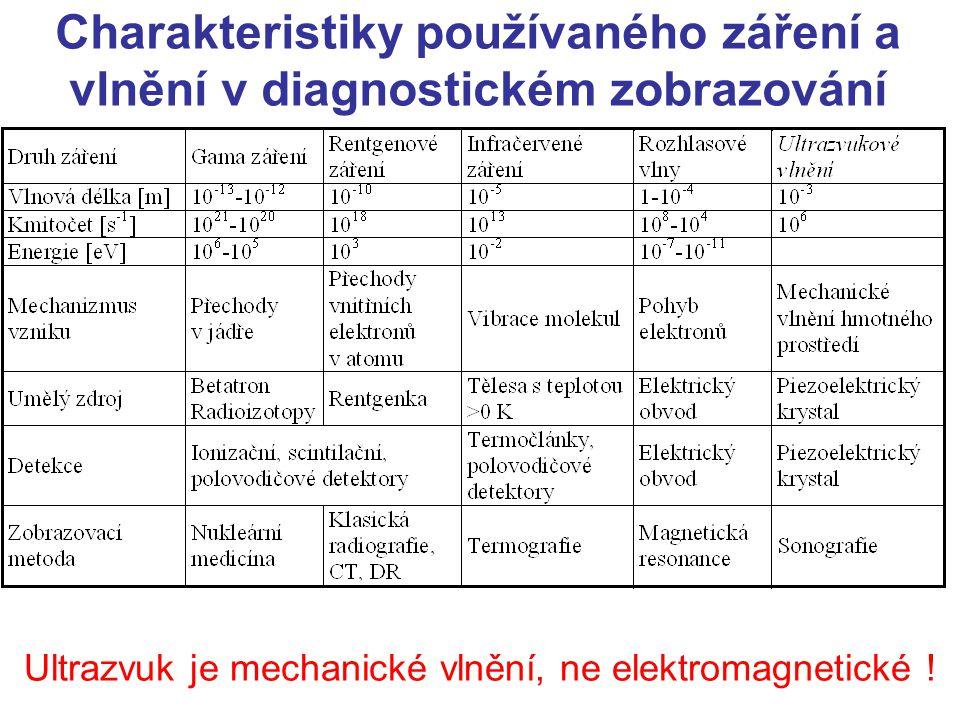 Charakteristiky používaného záření a vlnění v diagnostickém zobrazování Ultrazvuk je mechanické vlnění, ne elektromagnetické !