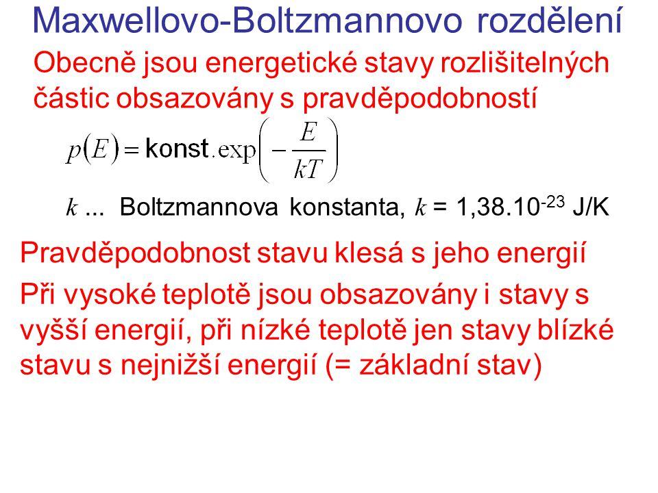 Maxwellovo-Boltzmannovo rozdělení Obecně jsou energetické stavy rozlišitelných částic obsazovány s pravděpodobností k... Boltzmannova konstanta, k = 1