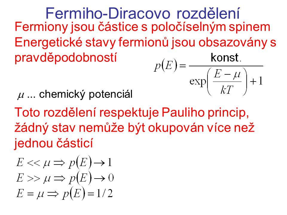 Fermiho-Diracovo rozdělení Fermiony jsou částice s poločíselným spinem Energetické stavy fermionů jsou obsazovány s pravděpodobností Toto rozdělení re