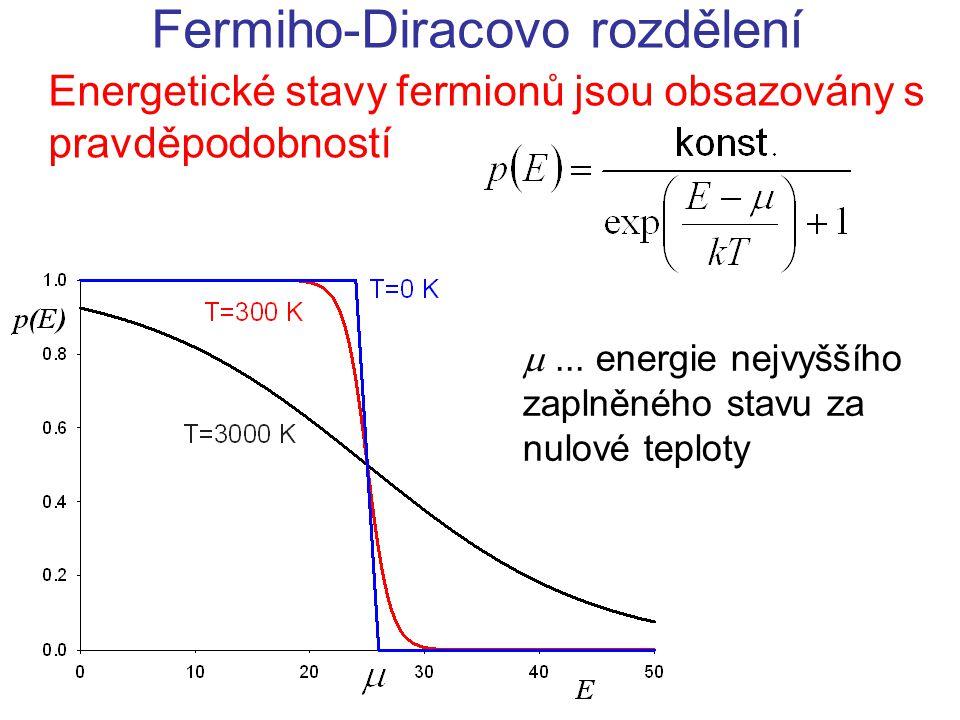 Fermiho-Diracovo rozdělení Energetické stavy fermionů jsou obsazovány s pravděpodobností ... energie nejvyššího zaplněného stavu za nulové teploty