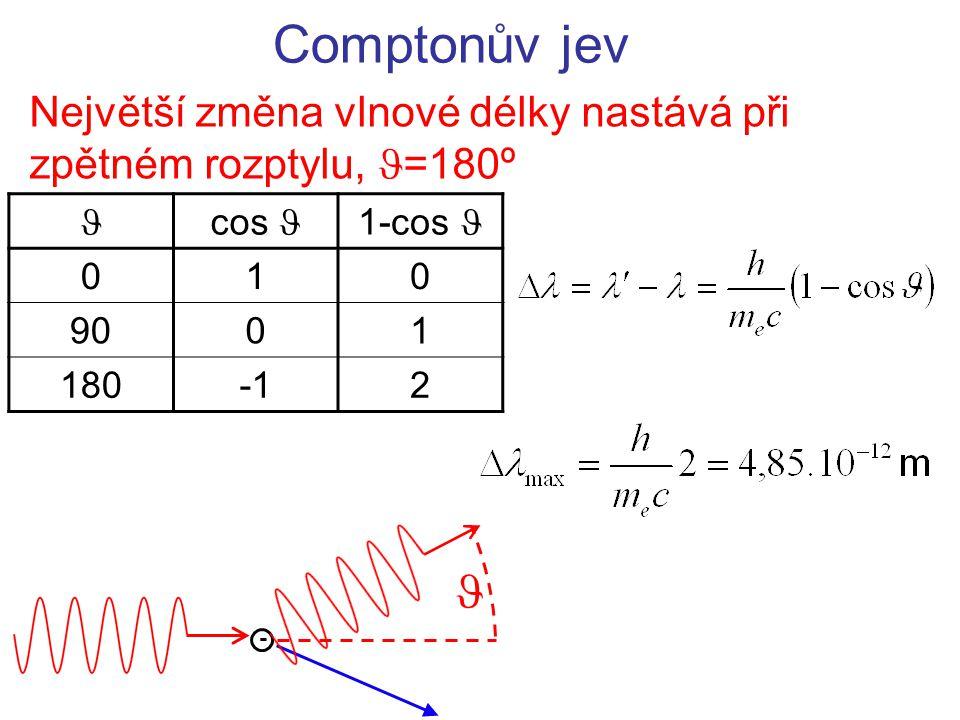 Infračervené tepelné záření Spektrální hustota H Množství vyzářené energie na jednotkový interval vlnové délky Planckův zákon