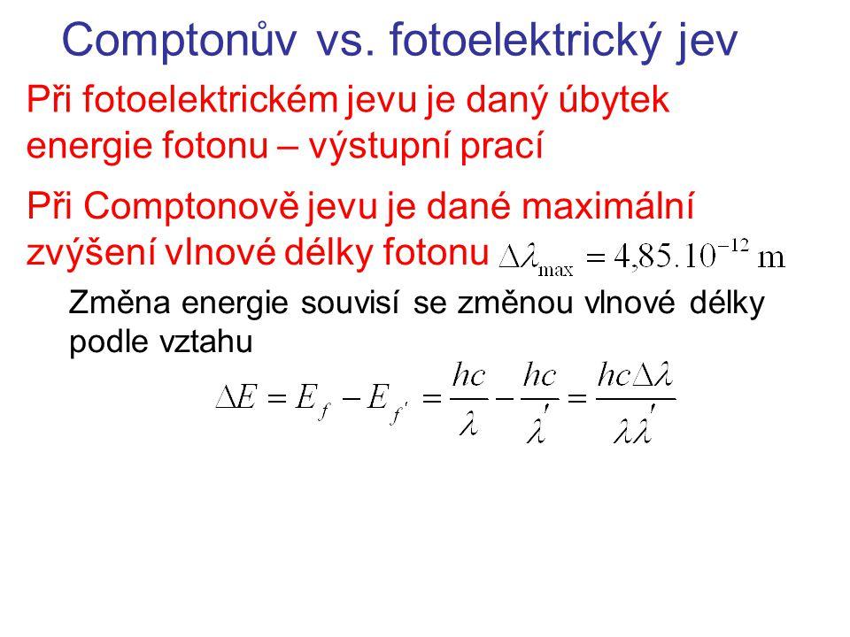 Comptonův vs. fotoelektrický jev Při fotoelektrickém jevu je daný úbytek energie fotonu – výstupní prací Při Comptonově jevu je dané maximální zvýšení