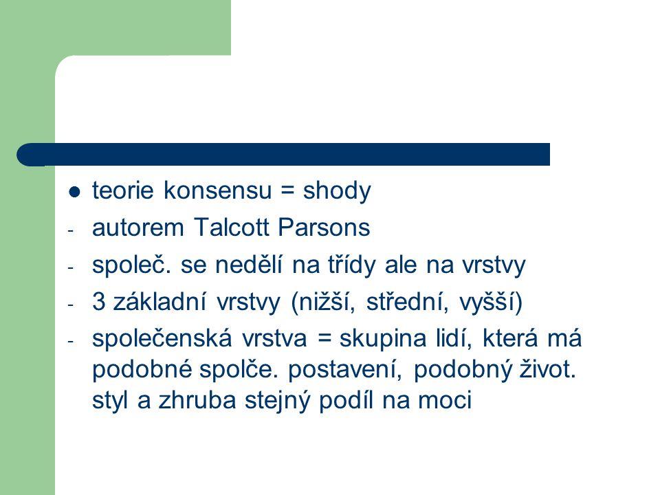 teorie konsensu = shody - autorem Talcott Parsons - společ.