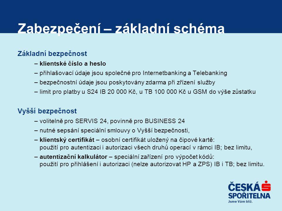 Zabezpečení – základní schéma Základní bezpečnost –klientské číslo a heslo –přihlašovací údaje jsou společné pro Internetbanking a Telebanking –bezpeč