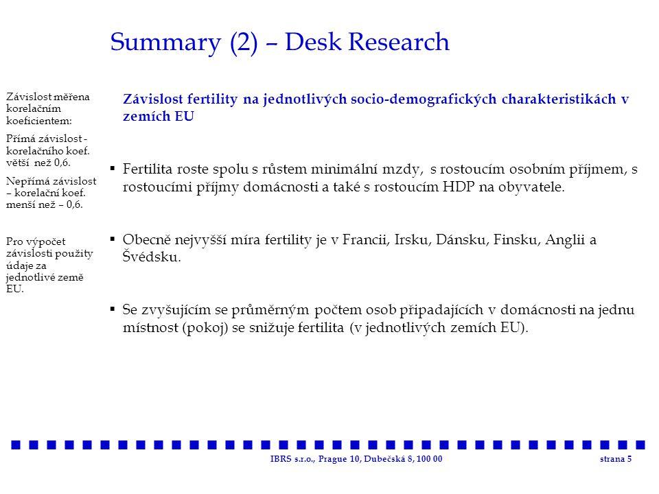 IBRS s.r.o., Prague 10, Dubečská 8, 100 00strana 5 Summary (2) – Desk Research Závislost fertility na jednotlivých socio-demografických charakteristik