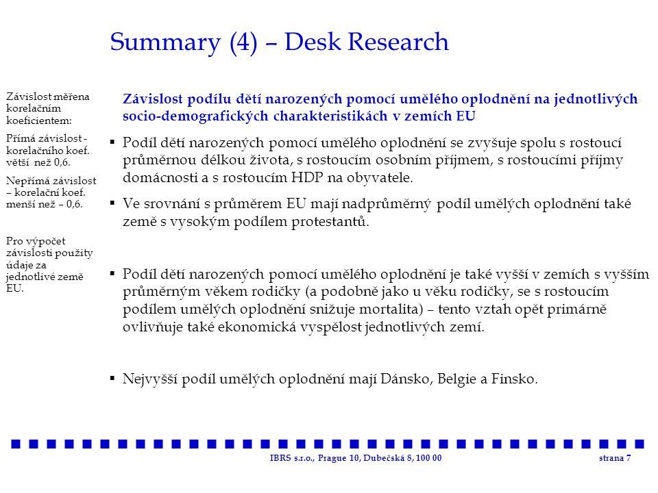 IBRS s.r.o., Prague 10, Dubečská 8, 100 00strana 7 Summary (4) – Desk Research Závislost podílu dětí narozených pomocí umělého oplodnění na jednotlivý