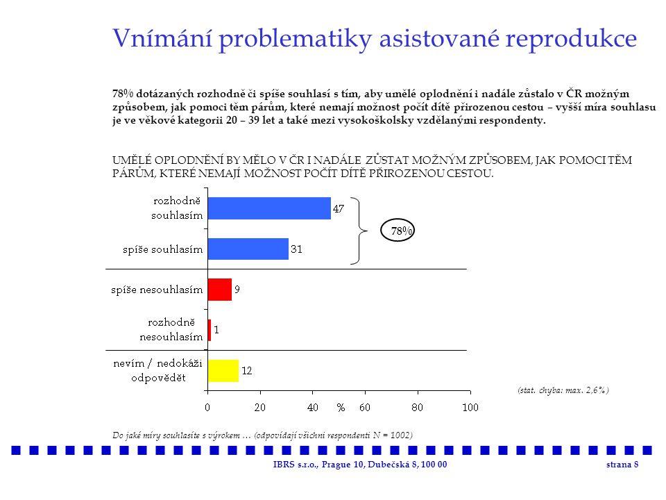 IBRS s.r.o., Prague 10, Dubečská 8, 100 00strana 8 Vnímání problematiky asistované reprodukce 78% dotázaných rozhodně či spíše souhlasí s tím, aby umě