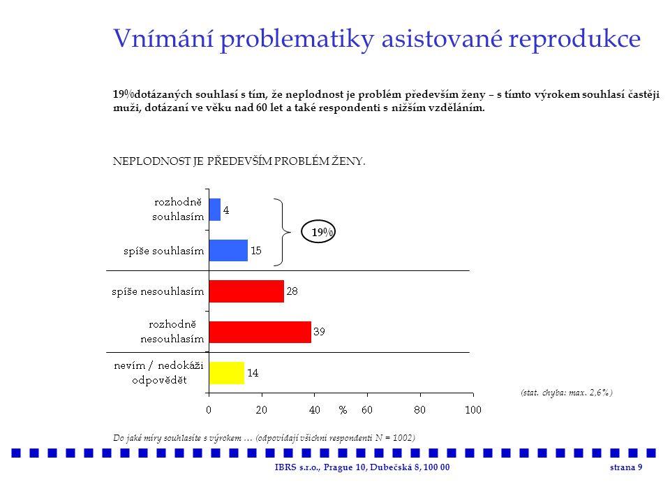 IBRS s.r.o., Prague 10, Dubečská 8, 100 00strana 9 Vnímání problematiky asistované reprodukce 19%dotázaných souhlasí s tím, že neplodnost je problém p