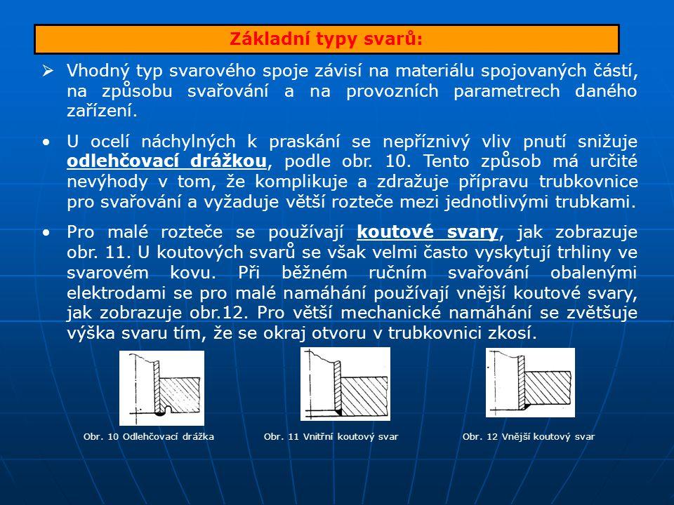 Základní typy svarů:  Vhodný typ svarového spoje závisí na materiálu spojovaných částí, na způsobu svařování a na provozních parametrech daného zaříz