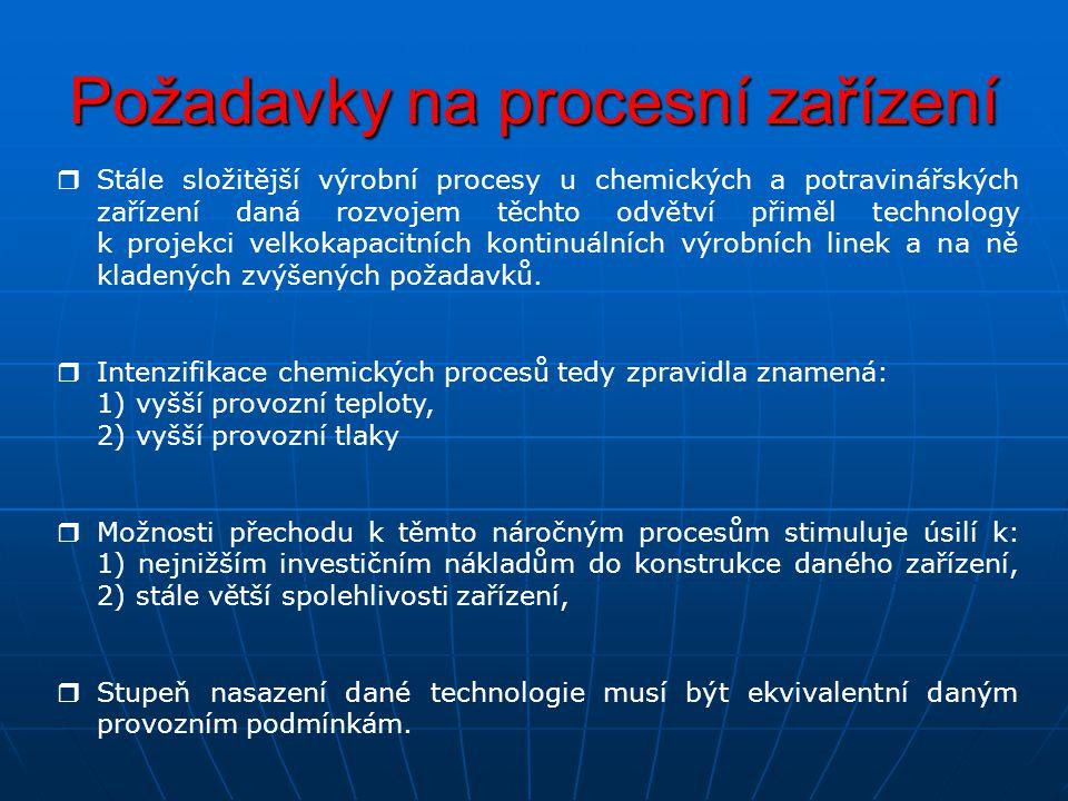 Požadavky na procesní zařízení  Stále složitější výrobní procesy u chemických a potravinářských zařízení daná rozvojem těchto odvětví přiměl technolo