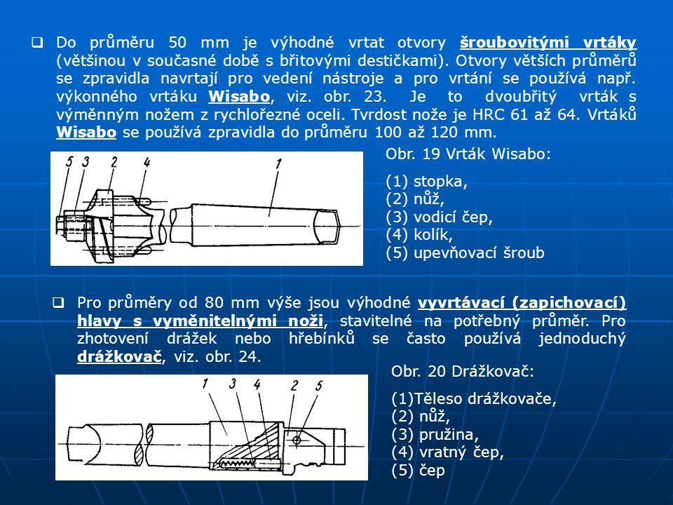  Do průměru 50 mm je výhodné vrtat otvory šroubovitými vrtáky (většinou v současné době s břitovými destičkami). Otvory větších průměrů se zpravidla