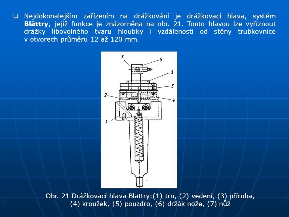  Nejdokonalejším zařízením na drážkování je drážkovací hlava, systém Blättry, jejíž funkce je znázorněna na obr. 21. Touto hlavou lze vyříznout drážk