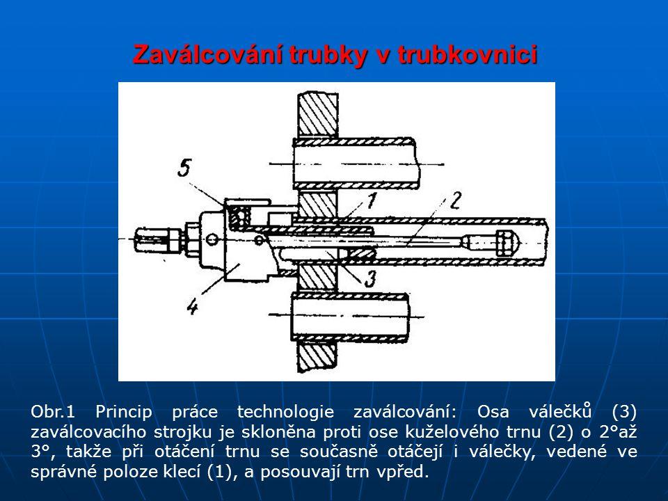 Zaválcování trubky v trubkovnici Obr.1 Princip práce technologie zaválcování: Osa válečků (3) zaválcovacího strojku je skloněna proti ose kuželového t