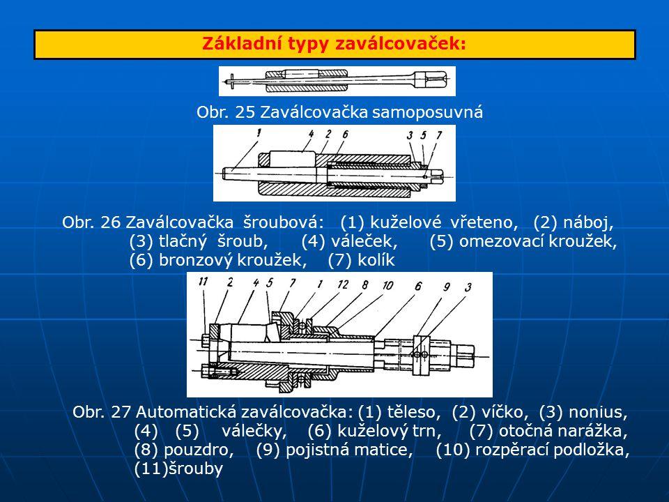 Základní typy zaválcovaček: Obr. 25 Zaválcovačka samoposuvná Obr. 26 Zaválcovačka šroubová: (1) kuželové vřeteno, (2) náboj, (3) tlačný šroub, (4) vál