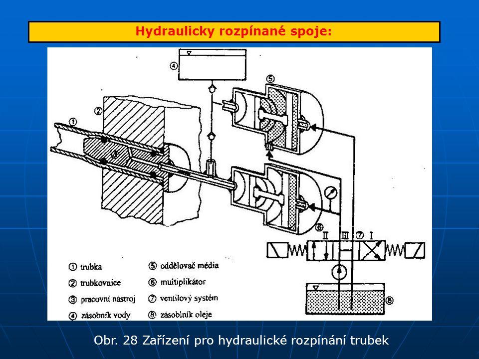 Hydraulicky rozpínané spoje: Obr. 28 Zařízení pro hydraulické rozpínání trubek