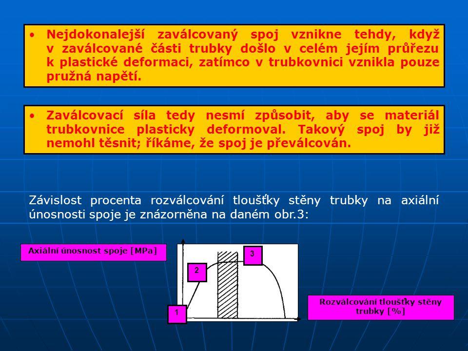 Konstrukční požadavky na provedení spojů: Zaválcování kondenzátorů parních turbín a nízkotlakých výměníků tepla: otvor je obvykle vyvrtán na drsnost povrchu 6,3 m.
