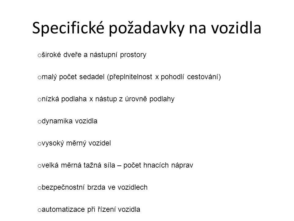Specifické požadavky na vozidla o široké dveře a nástupní prostory o malý počet sedadel (přeplnitelnost x pohodlí cestování) o nízká podlaha x nástup