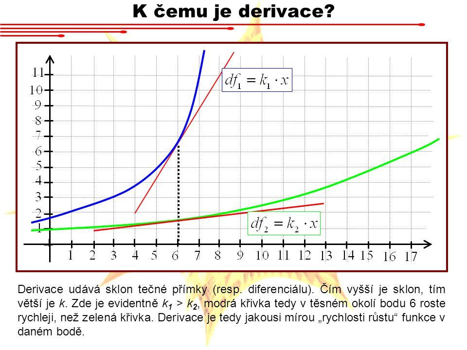 K čemu je derivace? Derivace udává sklon tečné přímky (resp. diferenciálu). Čím vyšší je sklon, tím větší je k. Zde je evidentně k 1 > k 2, modrá křiv