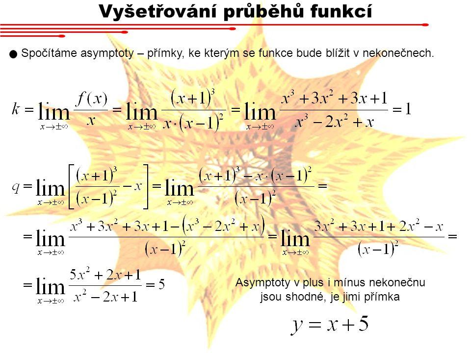 Vyšetřování průběhů funkcí Spočítáme asymptoty – přímky, ke kterým se funkce bude blížit v nekonečnech. Asymptoty v plus i mínus nekonečnu jsou shodné