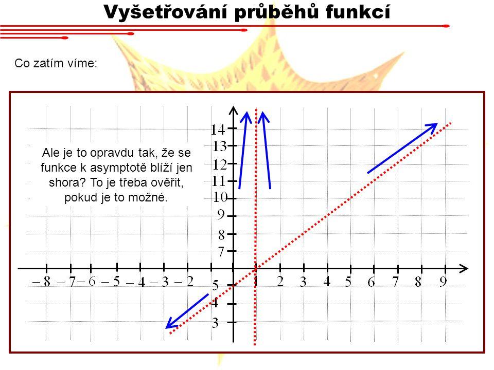 Vyšetřování průběhů funkcí Co zatím víme: Ale je to opravdu tak, že se funkce k asymptotě blíží jen shora? To je třeba ověřit, pokud je to možné.